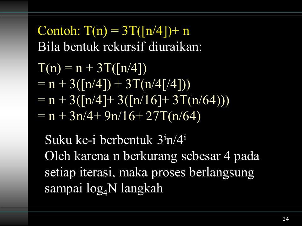Contoh: T(n) = 3T([n/4])+ n